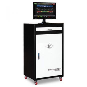 abs-control-unit-&-indicators